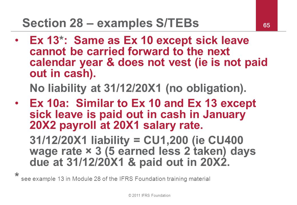 Section 28 – examples S/TEBs
