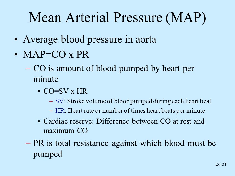 Mean Arterial Pressure (MAP)