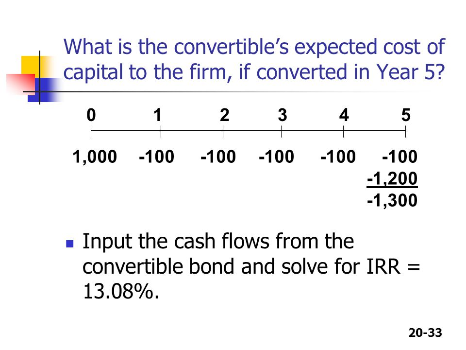 What is the convertible's expected cost of capital to the firm, if converted in Year 5