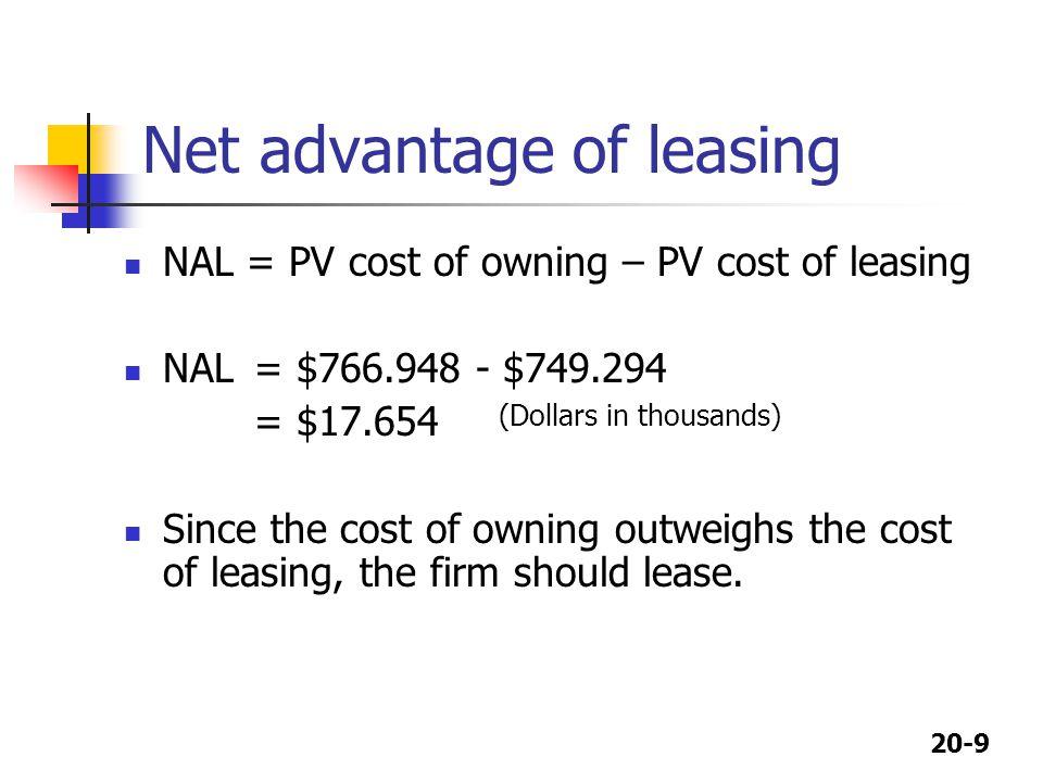 Net advantage of leasing
