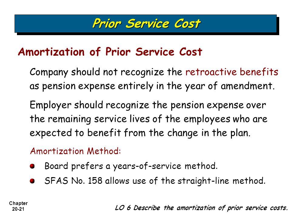 Prior Service Cost Amortization of Prior Service Cost