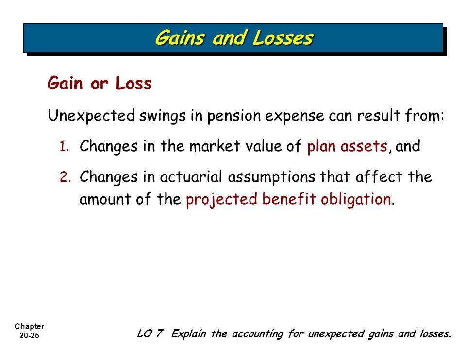 Gains and Losses Gain or Loss
