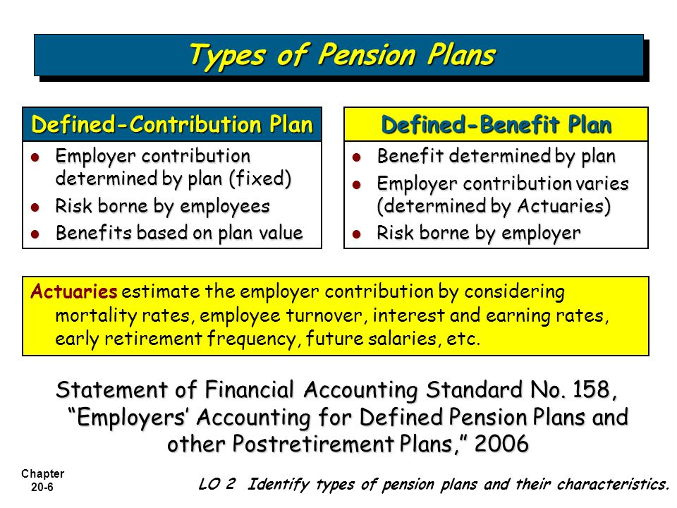 pension plans and their benefits The biggest difference between a 401(k) plan and a traditional pension plan is  the distinction between a defined benefit plan and a defined contribution plan.