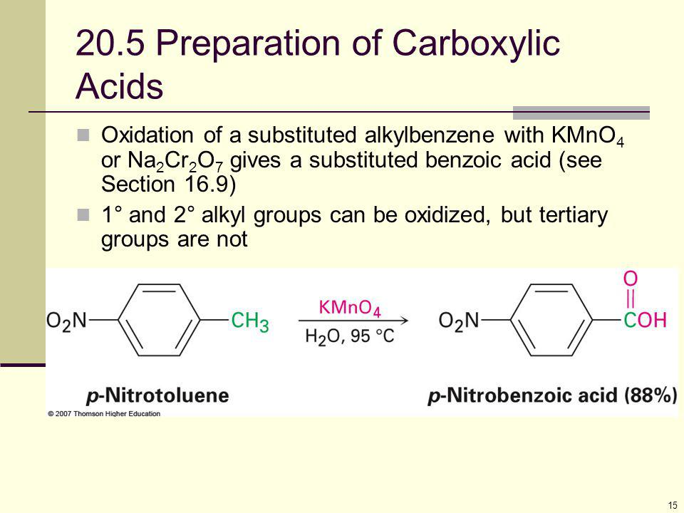 20.5 Preparation of Carboxylic Acids