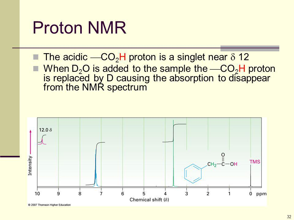 Proton NMR The acidic CO2H proton is a singlet near  12