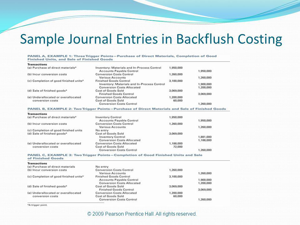 Sample Journal Entries in Backflush Costing