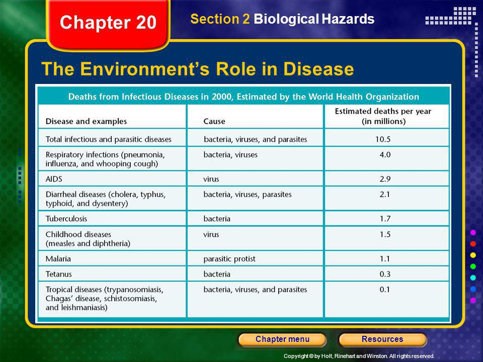 The Environment's Role in Disease
