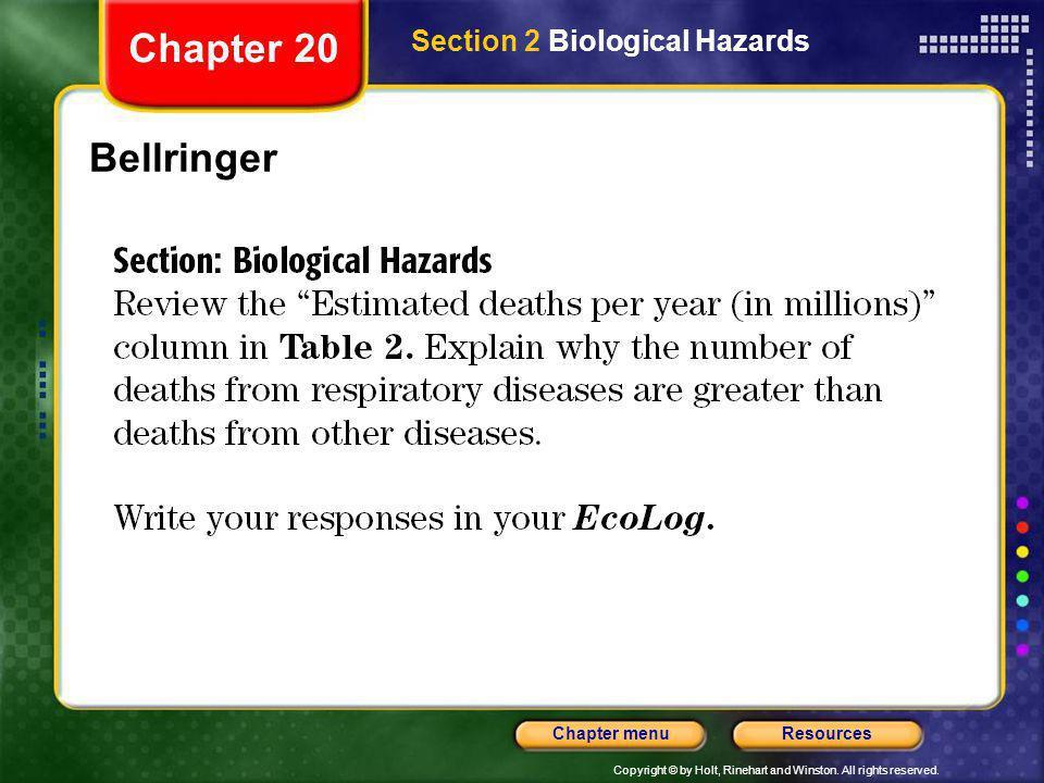 Chapter 20 Section 2 Biological Hazards Bellringer