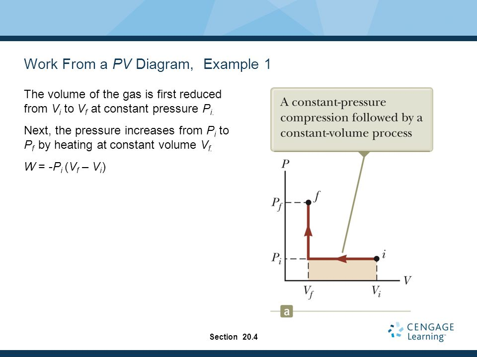 Work From a PV Diagram, Example 1