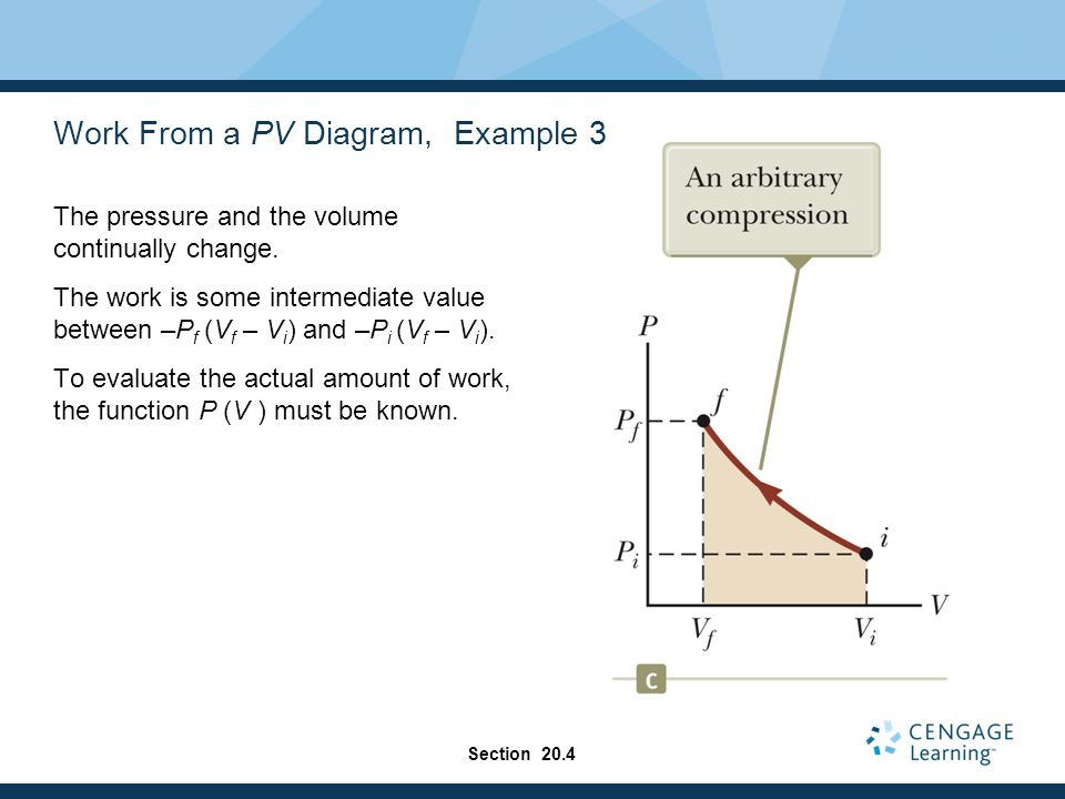 Work From a PV Diagram, Example 3