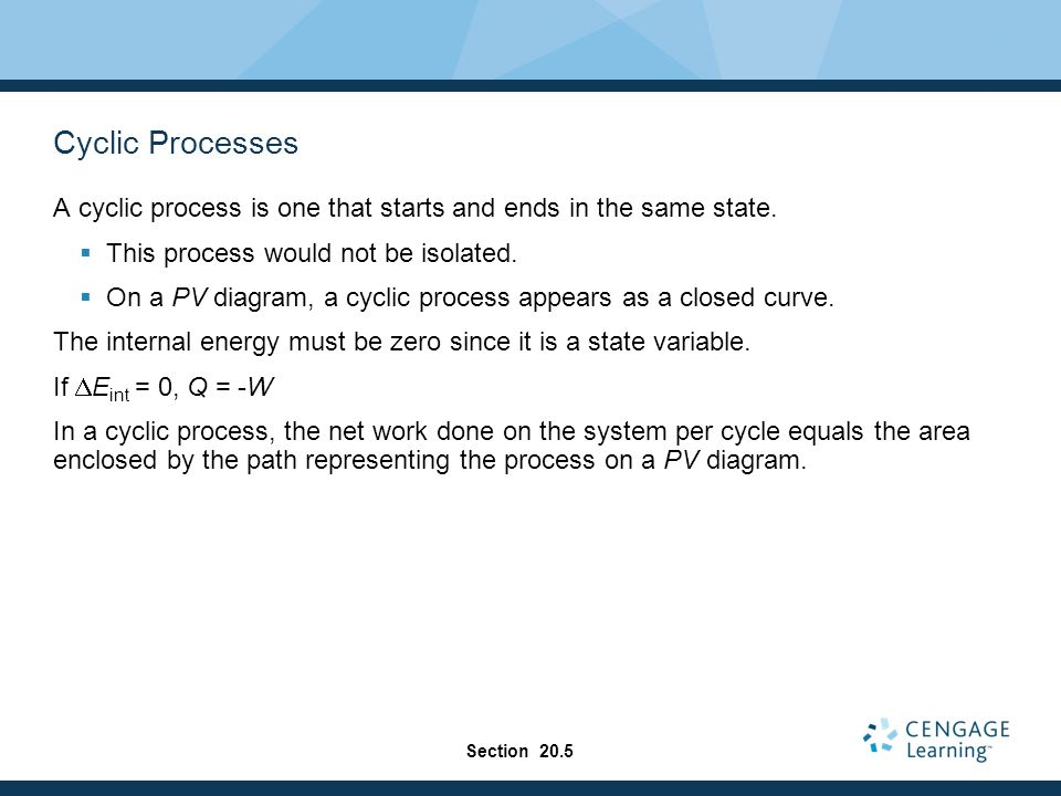 Cyclic Processes A cyclic process is one that starts and ends in the same state. This process would not be isolated.