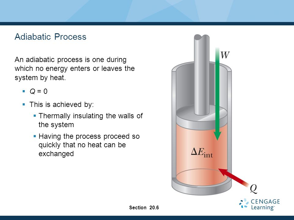 Adiabatic Process An adiabatic process is one during which no energy enters or leaves the system by heat.
