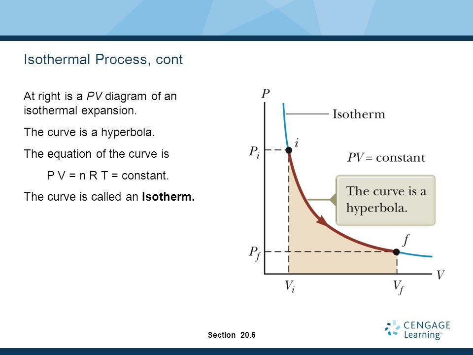 Isothermal Process, cont