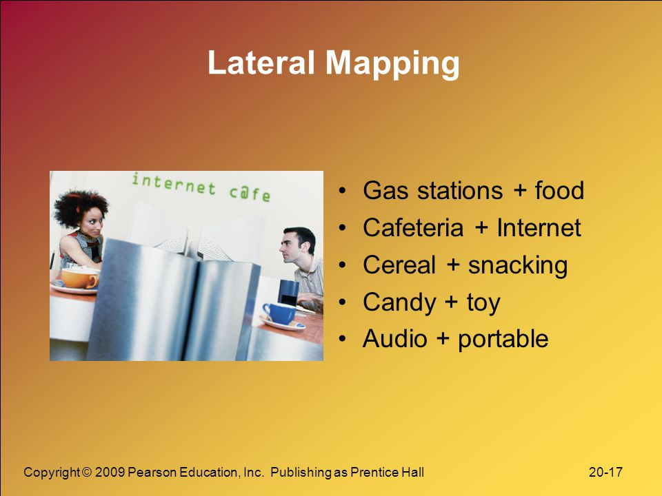 Lateral Mapping Gas stations + food Cafeteria + Internet