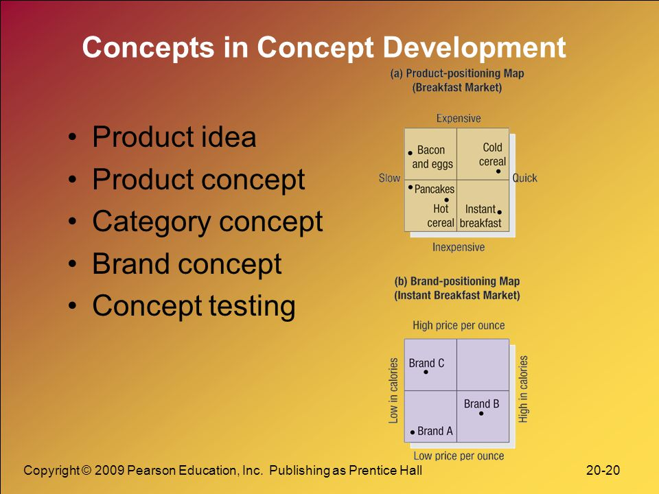 Concepts in Concept Development