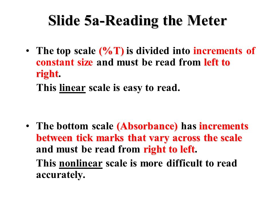 Slide 5a-Reading the Meter