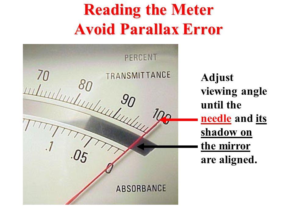 Reading the Meter Avoid Parallax Error