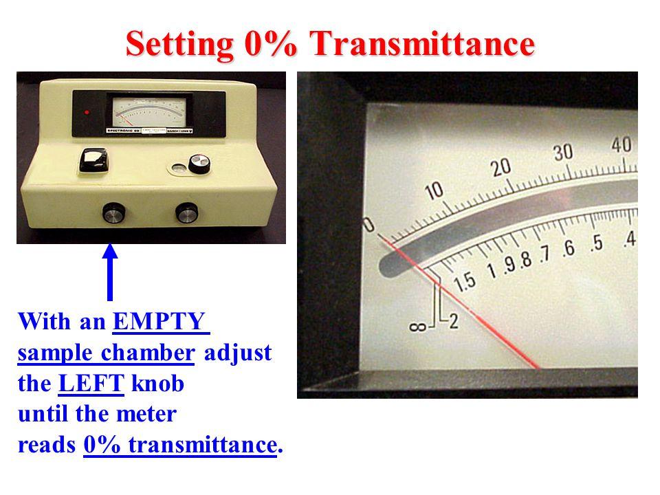 Setting 0% Transmittance