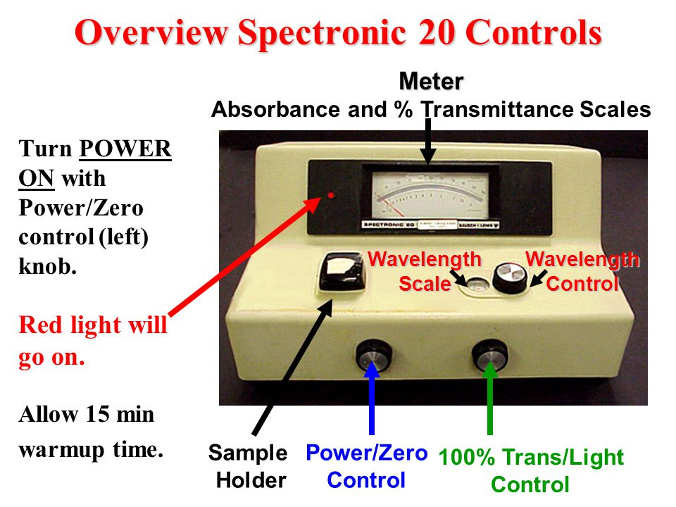Overview Spectronic 20 Controls