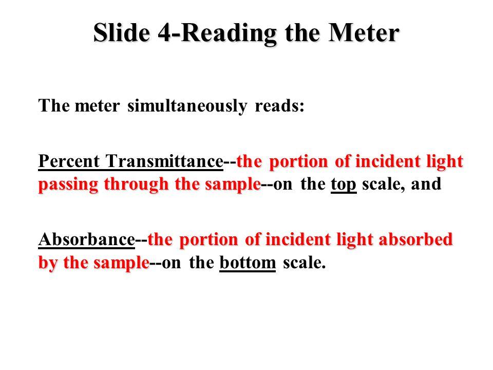 Slide 4-Reading the Meter