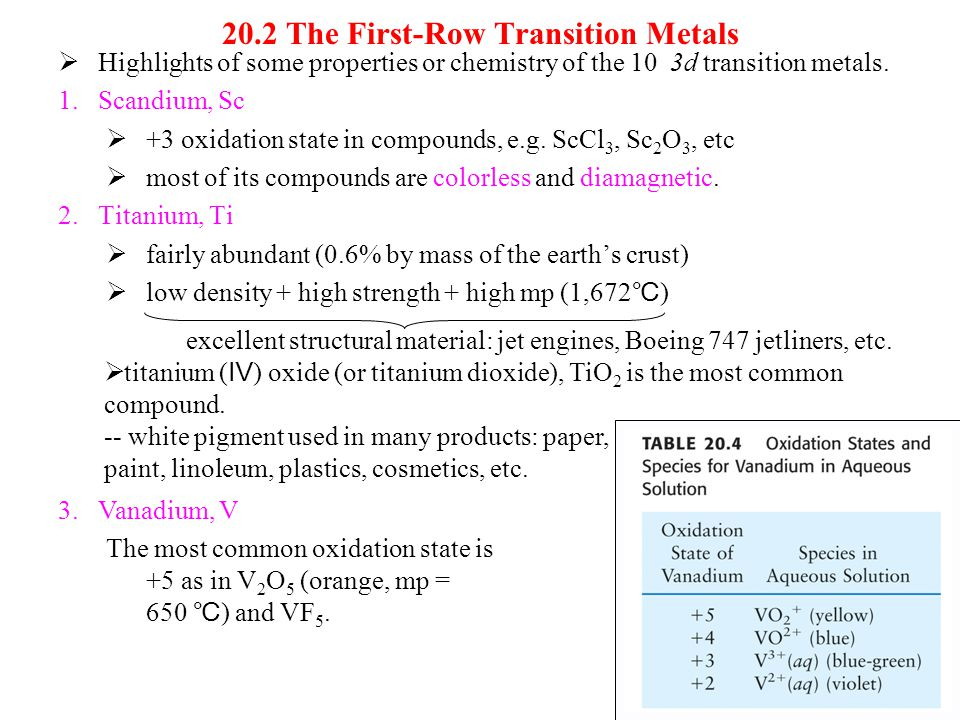 20.2 The First-Row Transition Metals