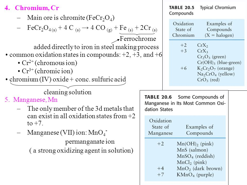 Chromium, Cr Main ore is chromite (FeCr2O4) FeCr2O4 (s) + 4 C (s) → 4 CO (g) + Fe (s) + 2Cr (s) Ferrochrome.