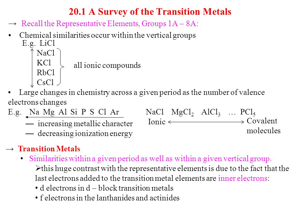 20.1 A Survey of the Transition Metals