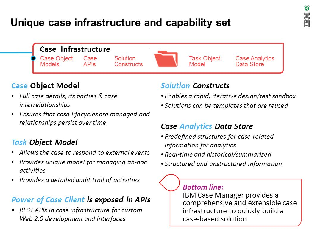 Unique case infrastructure and capability set