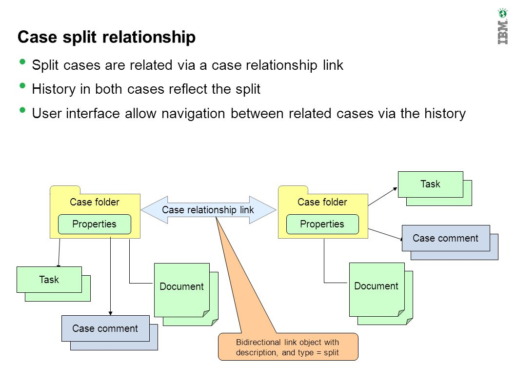 Case split relationship