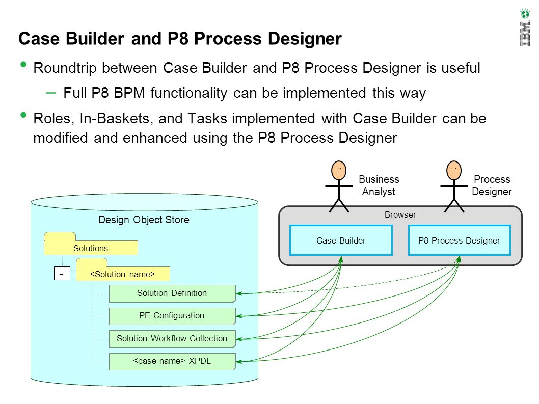 Case Builder and P8 Process Designer
