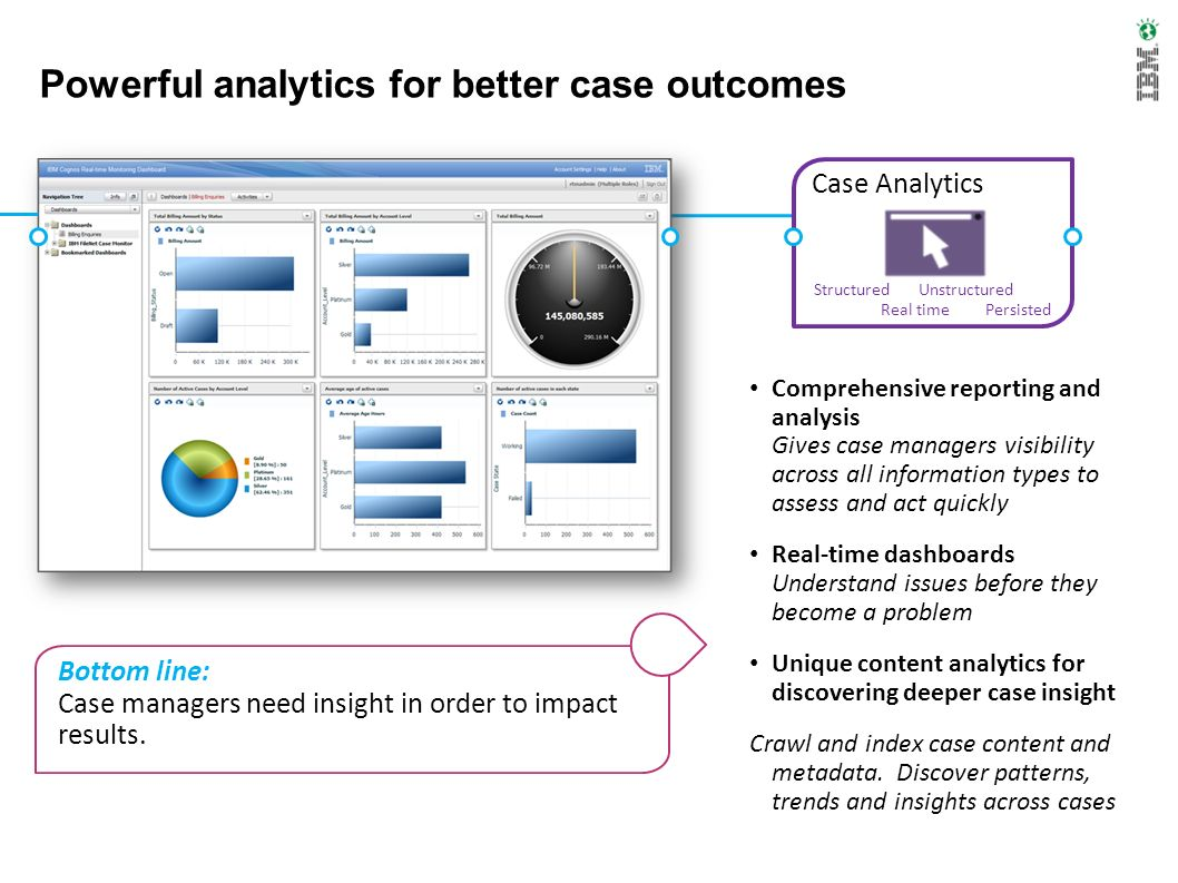 Powerful analytics for better case outcomes