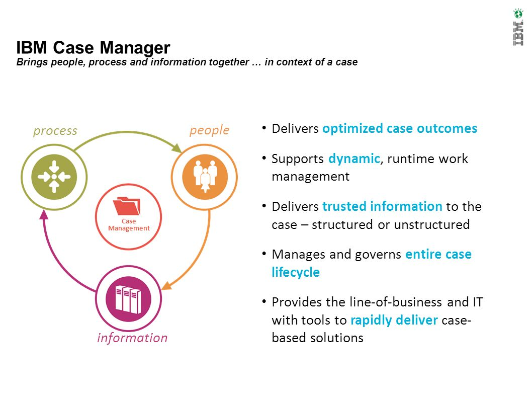 IBM Case Manager Brings people, process and information together … in context of a case