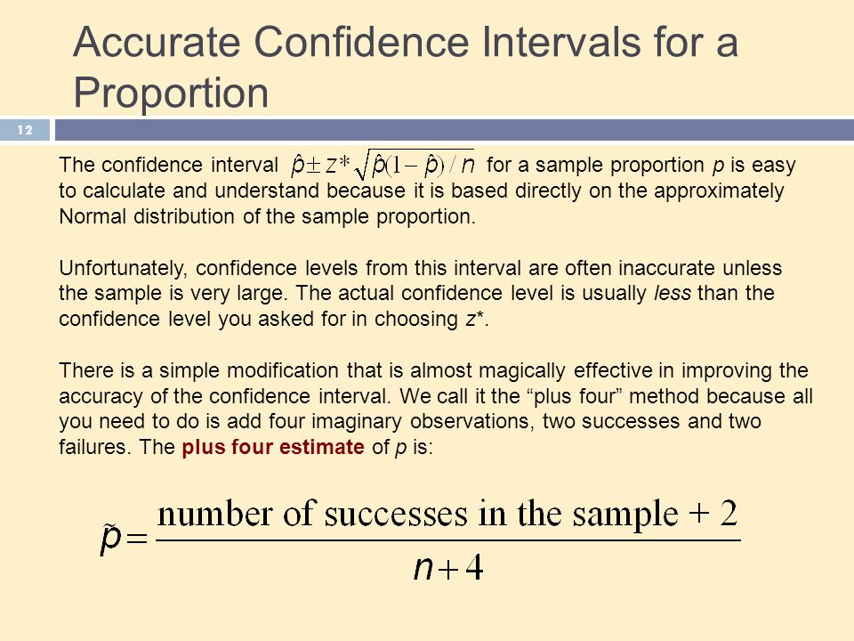 Accurate Confidence Intervals for a Proportion