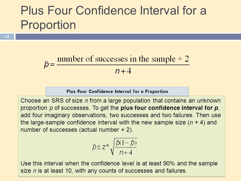 Plus Four Confidence Interval for a Proportion