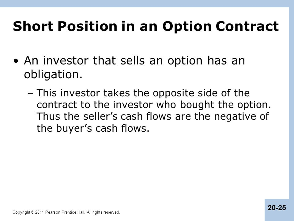 Short Position in an Option Contract