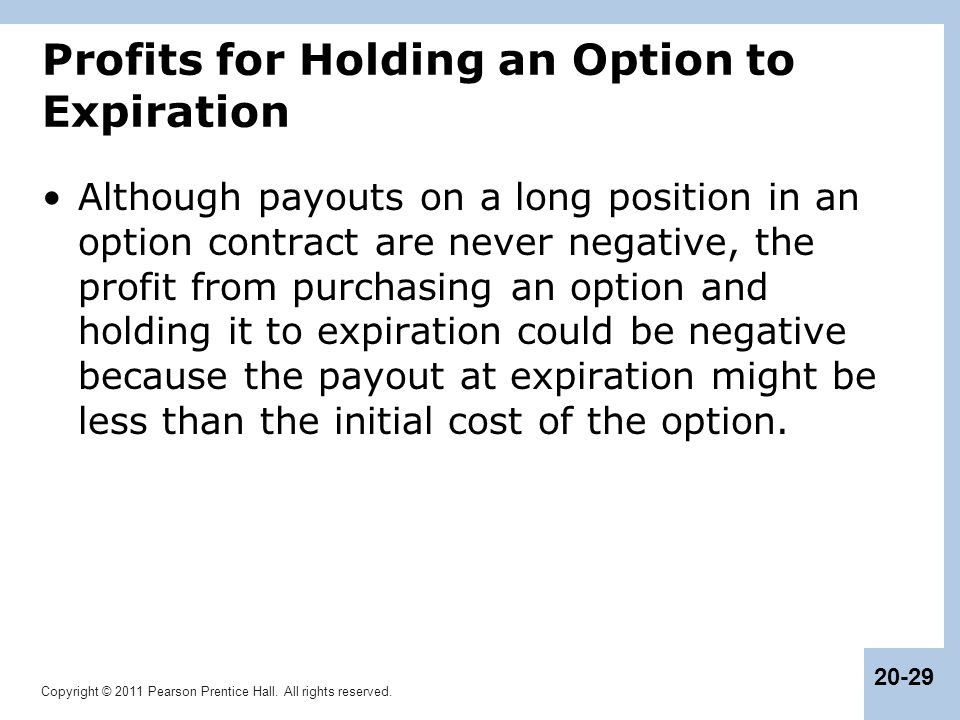 Profits for Holding an Option to Expiration
