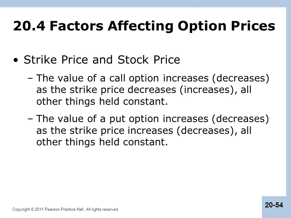20.4 Factors Affecting Option Prices