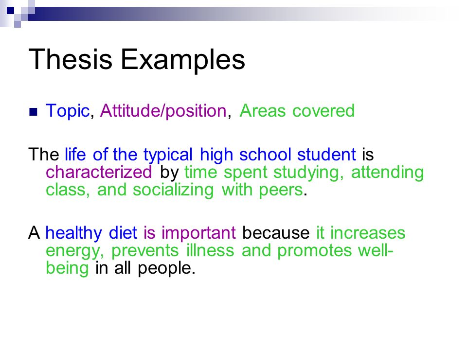 Thesis Examples Topic, Attitude/position, Areas covered