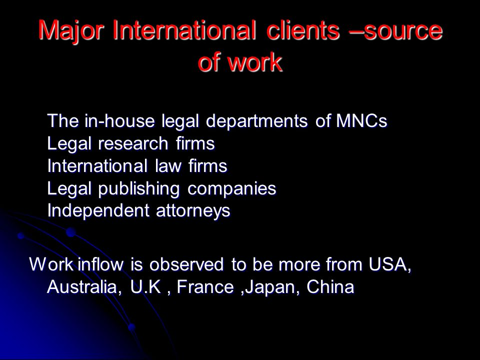 Major International clients –source of work