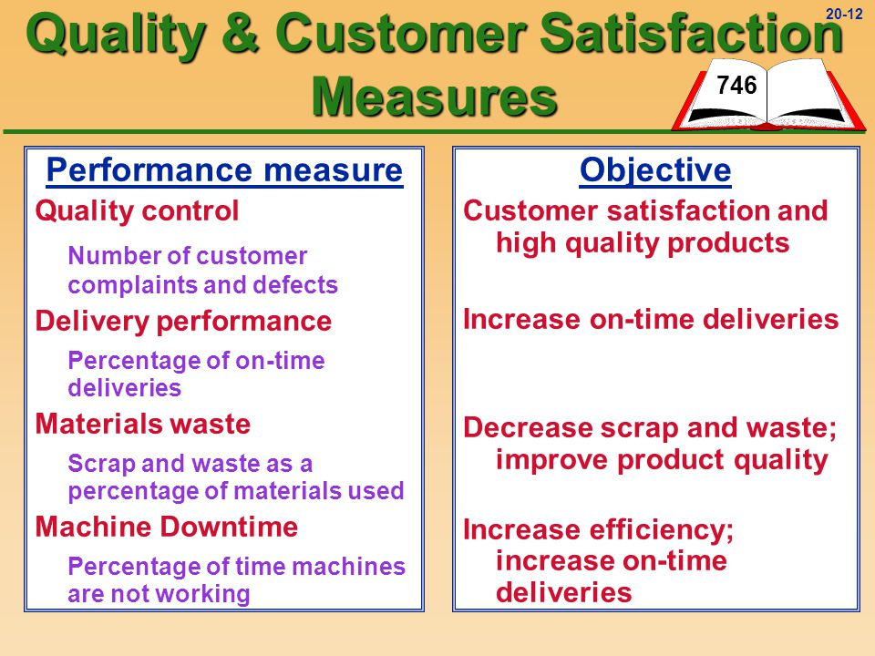 Quality & Customer Satisfaction Measures