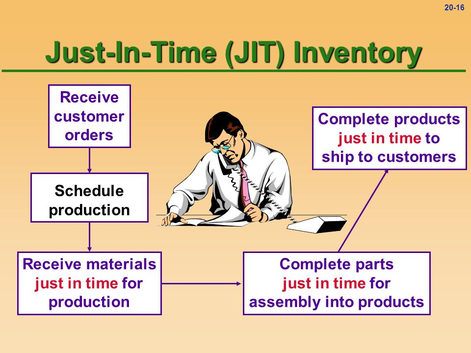 just in time history When first developed in japan in the 1970s, the idea of just-in-time (jit) marked a radical new approach to the manufacturing process it cut waste by supplying parts only as and when the process required them the old system became known (by contrast) as just-in-case inventory was held for every.