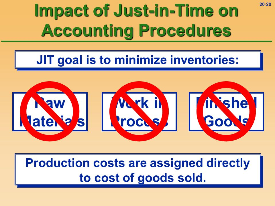 Impact of Just-in-Time on Accounting Procedures