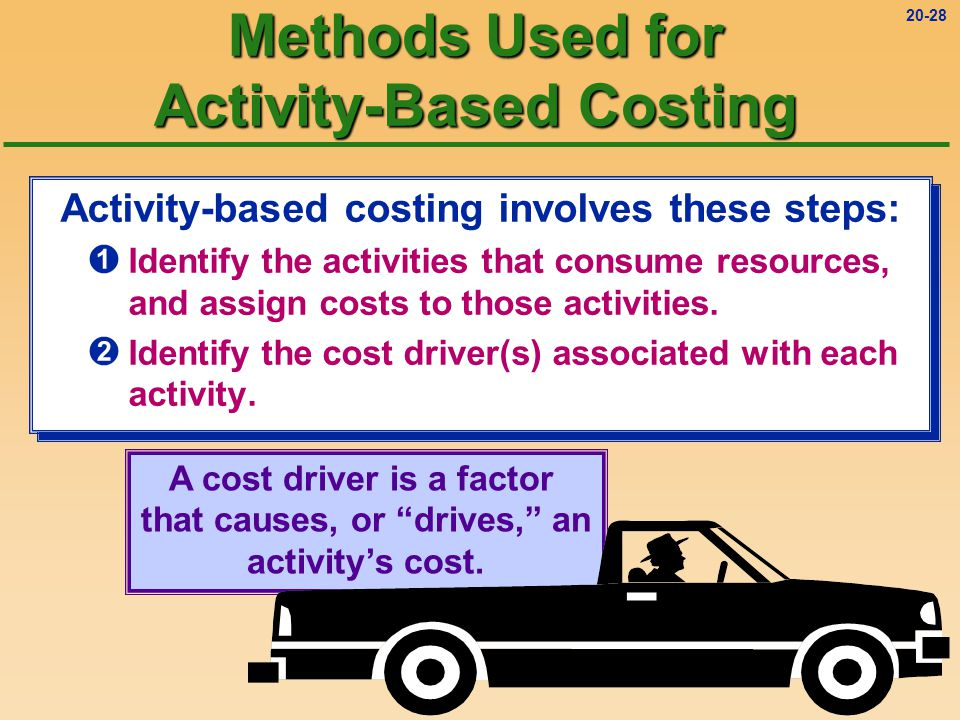 Methods Used for Activity-Based Costing