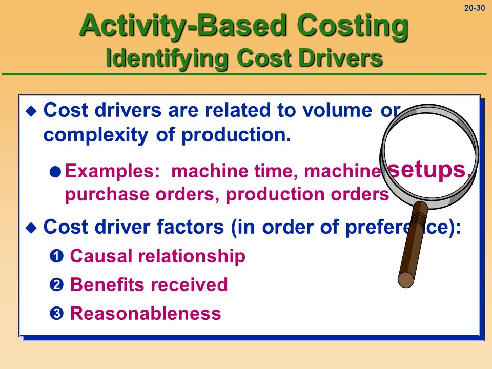 Activity-Based Costing Identifying Cost Drivers