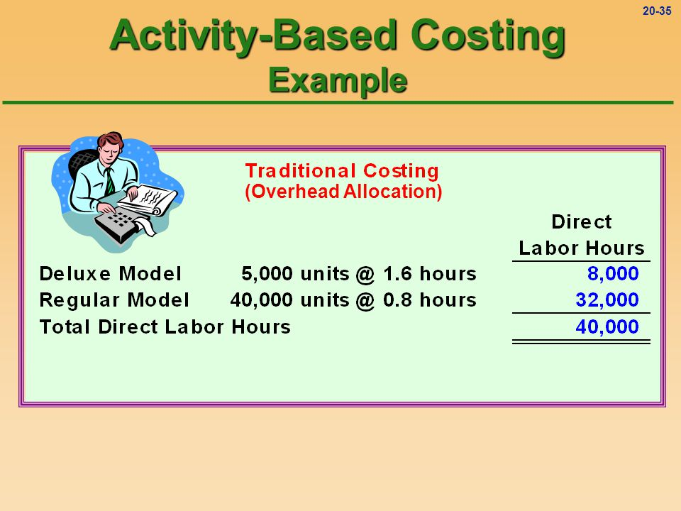 Activity-Based Costing Example (Overhead Allocation)
