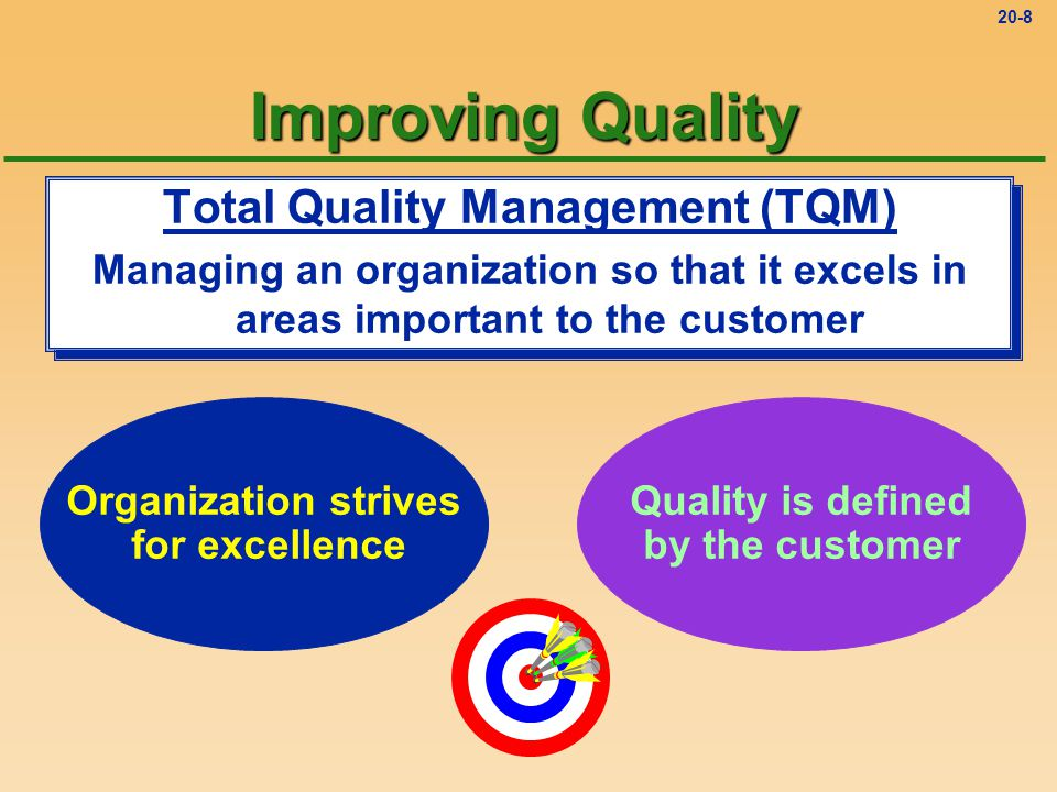 Improving Quality Total Quality Management (TQM)