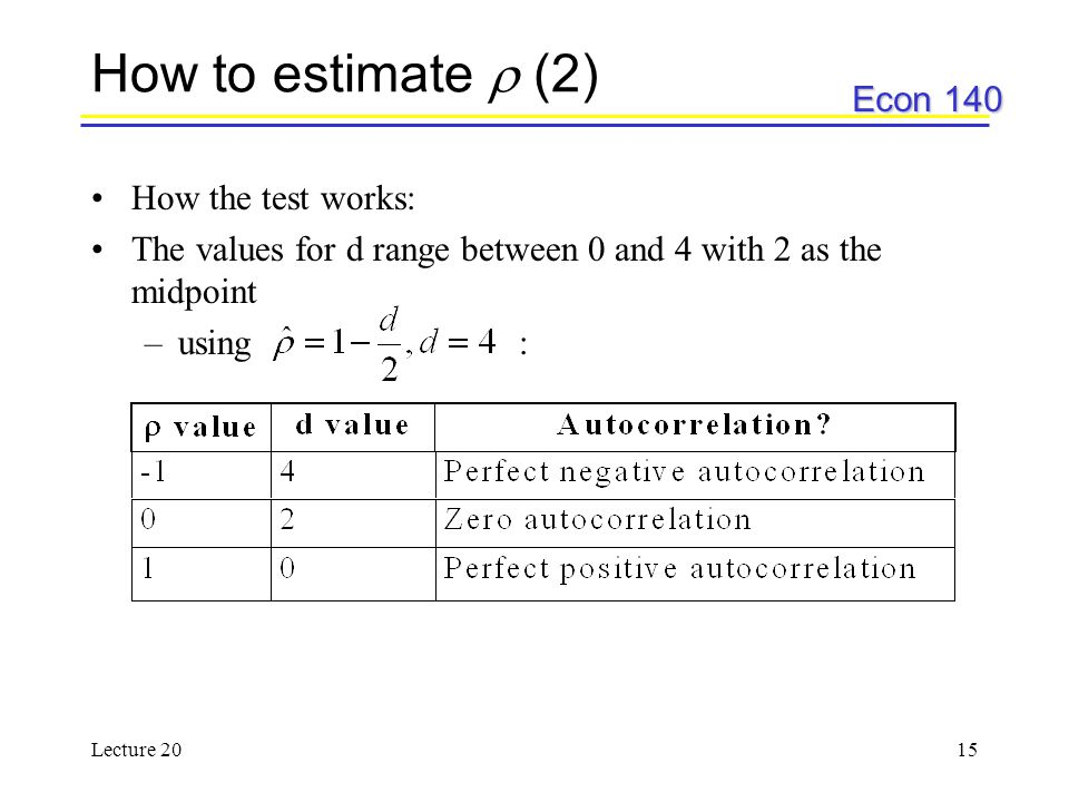 How to estimate  (2) How the test works: