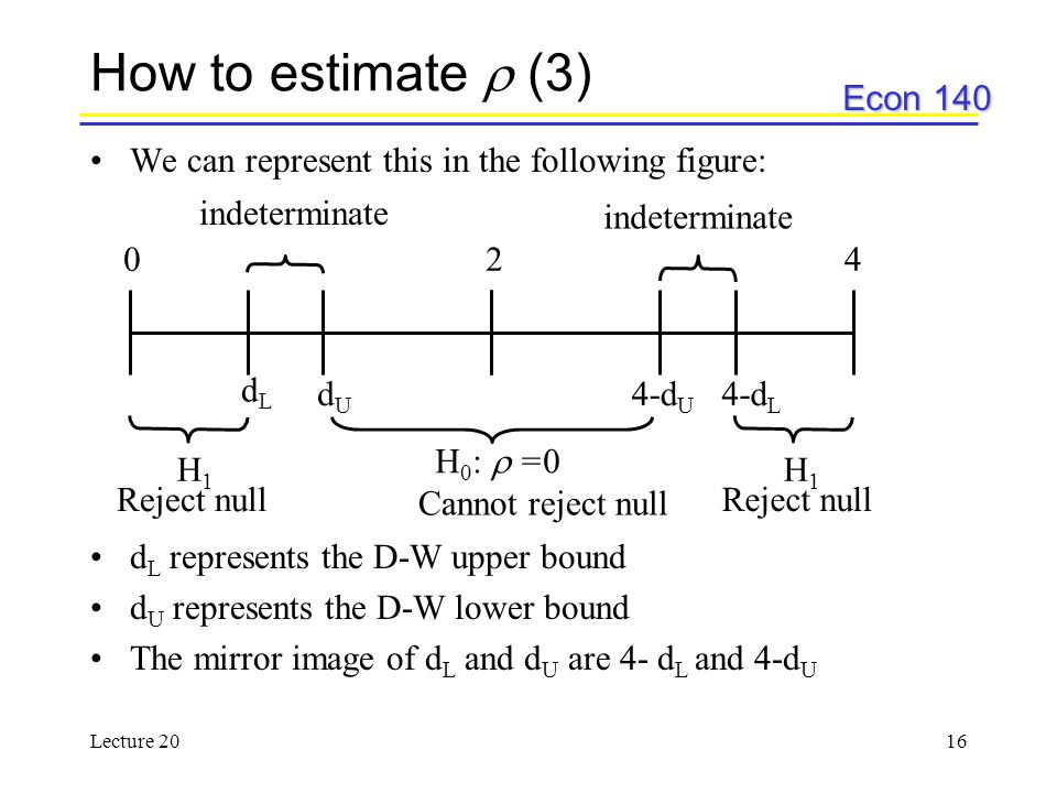 How to estimate  (3) We can represent this in the following figure: 2