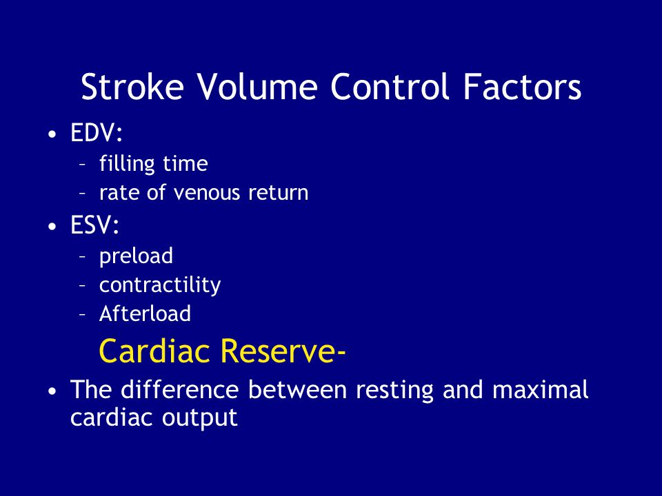 Stroke Volume Control Factors
