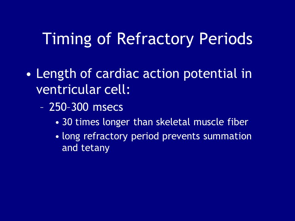 Timing of Refractory Periods